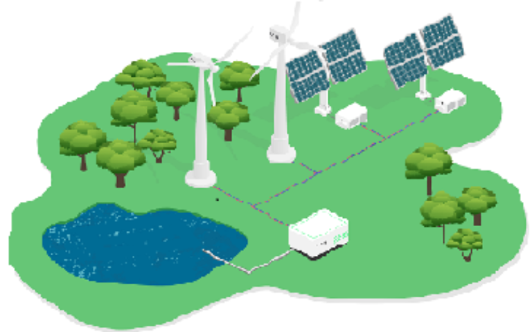 A comprehensive European Approach to Energy Storage
